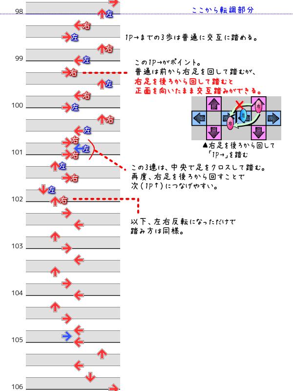 ポゼSP踊のアレ解説.png