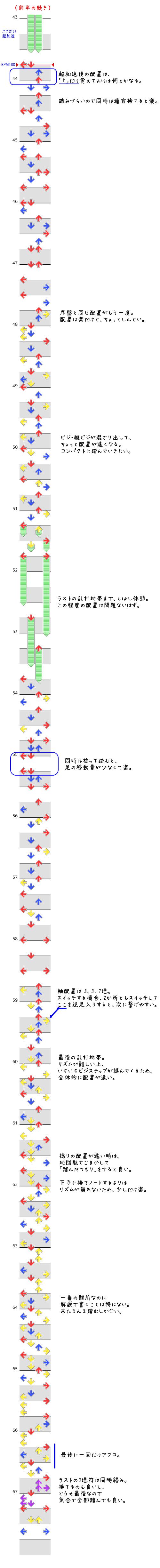 Gofor解説画像2