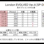 [譜面攻略] London EVOLVED Ver.A [Single Difficult]