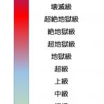 【パズドラ】 難易度の順番をリスト化してみた(壊滅?超地獄?上級?)